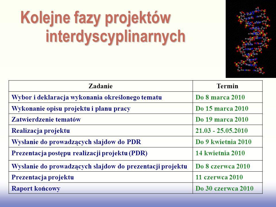 EE141 Kolejne fazy projektów interdyscyplinarnych ZadanieTermin Wybor i deklaracja wykonania określonego tematuDo 8 marca 2010 Wykonanie opisu projekt