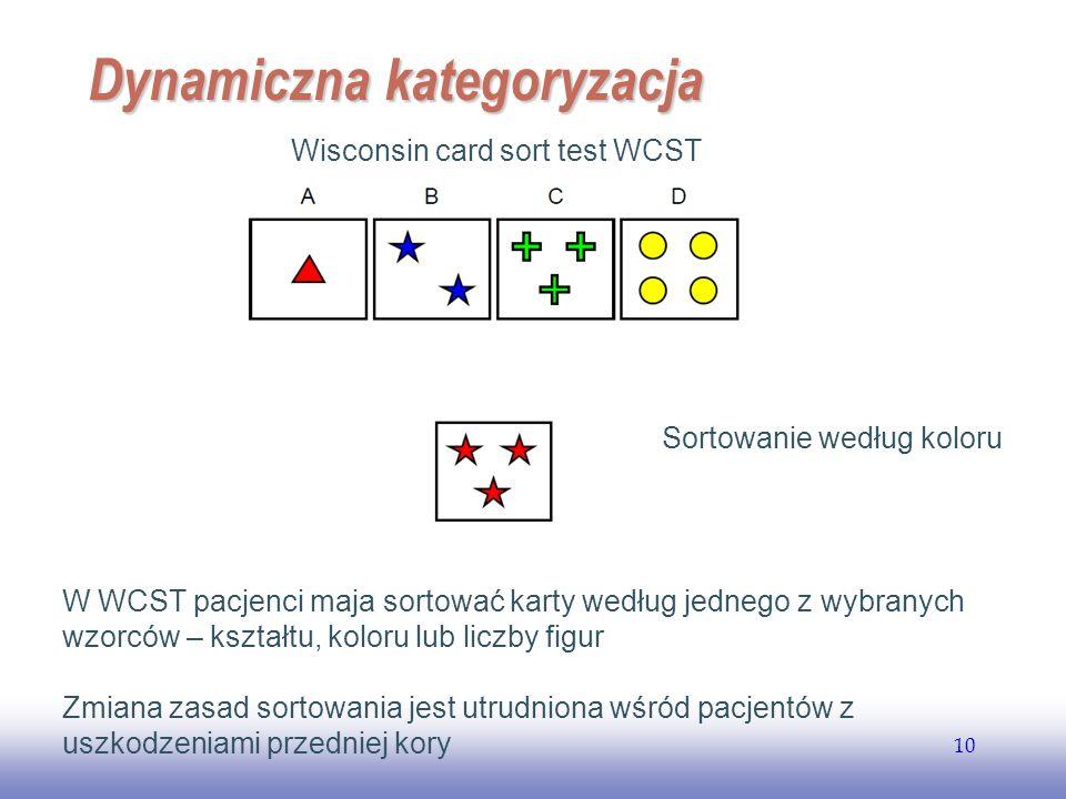 EE141 10 Dynamiczna kategoryzacja Wisconsin card sort test WCST W WCST pacjenci maja sortować karty według jednego z wybranych wzorców – kształtu, kol