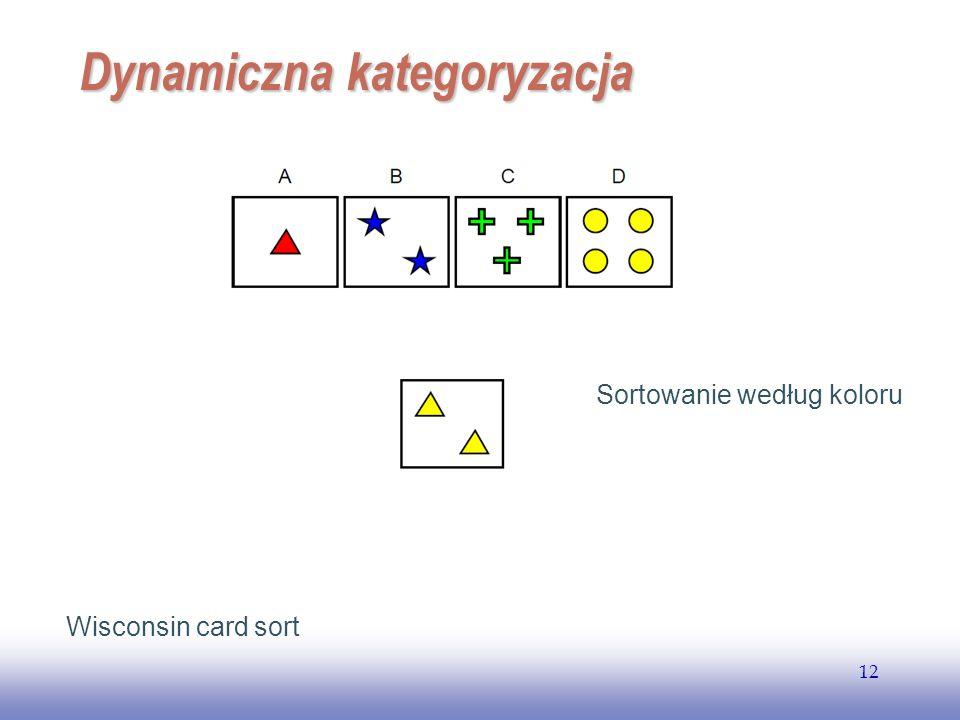 EE141 12 Dynamiczna kategoryzacja Wisconsin card sort Sortowanie według koloru