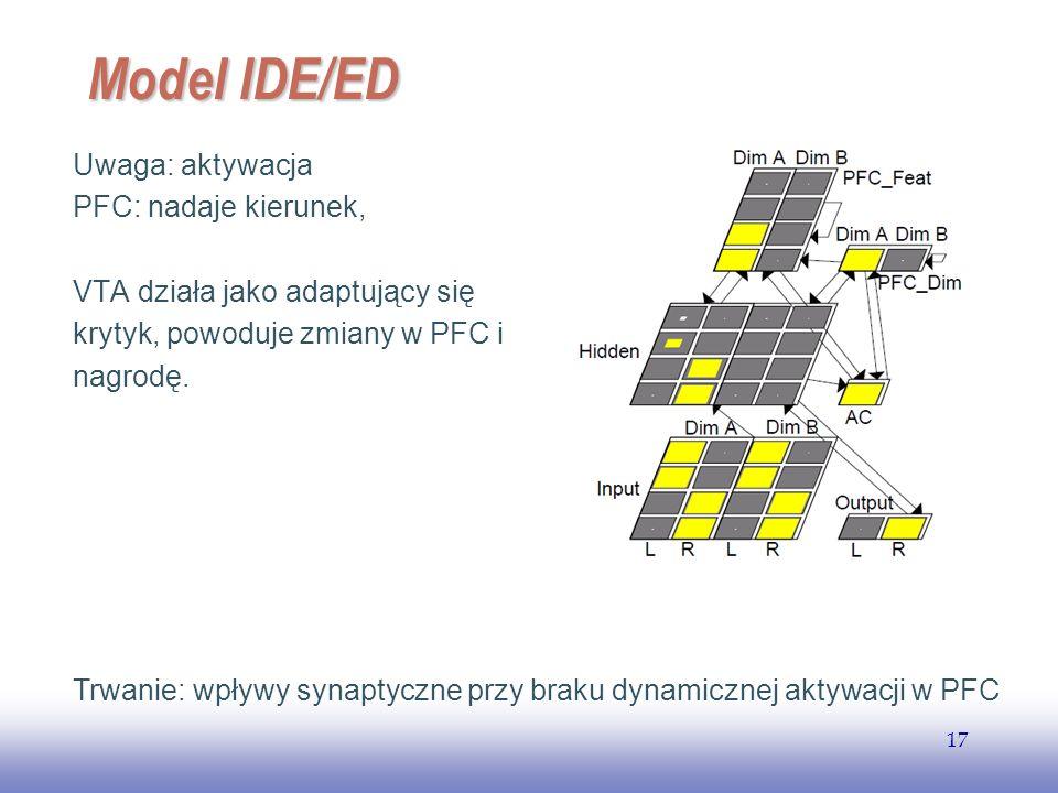 EE141 17 Model IDE/ED Uwaga: aktywacja PFC: nadaje kierunek, VTA działa jako adaptujący się krytyk, powoduje zmiany w PFC i nagrodę. Trwanie: wpływy s