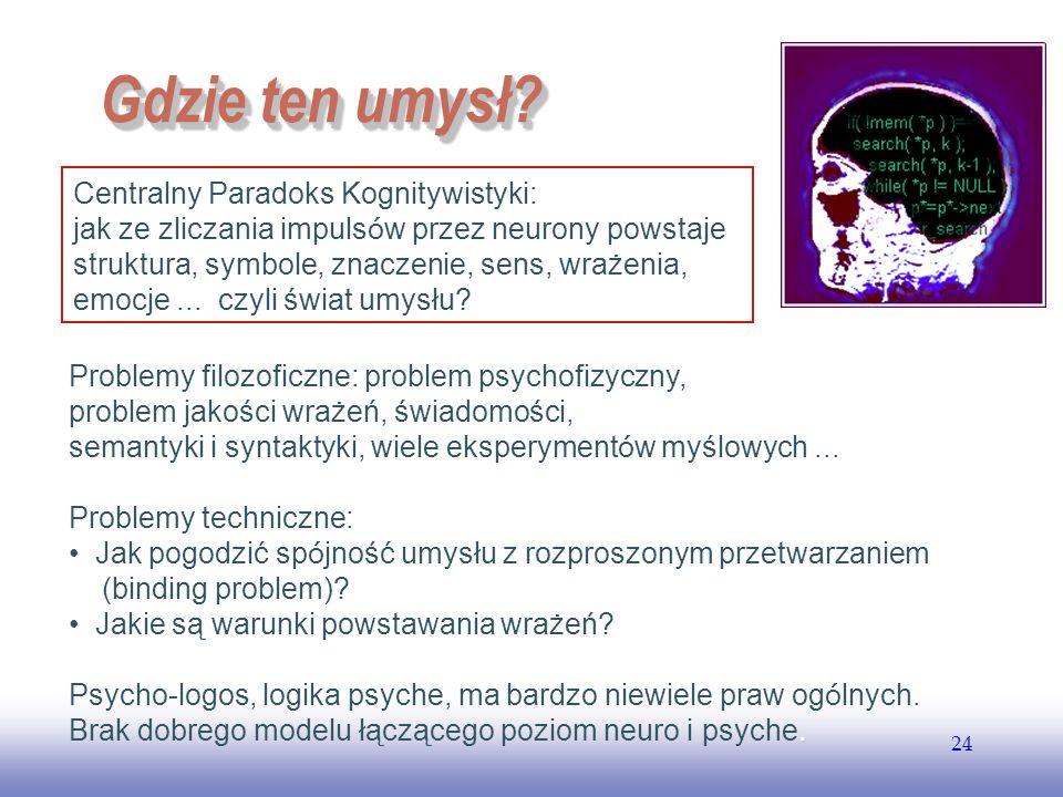 EE141 24 Gdzie ten umysł? Centralny Paradoks Kognitywistyki: jak ze zliczania impuls ó w przez neurony powstaje struktura, symbole, znaczenie, sens, w