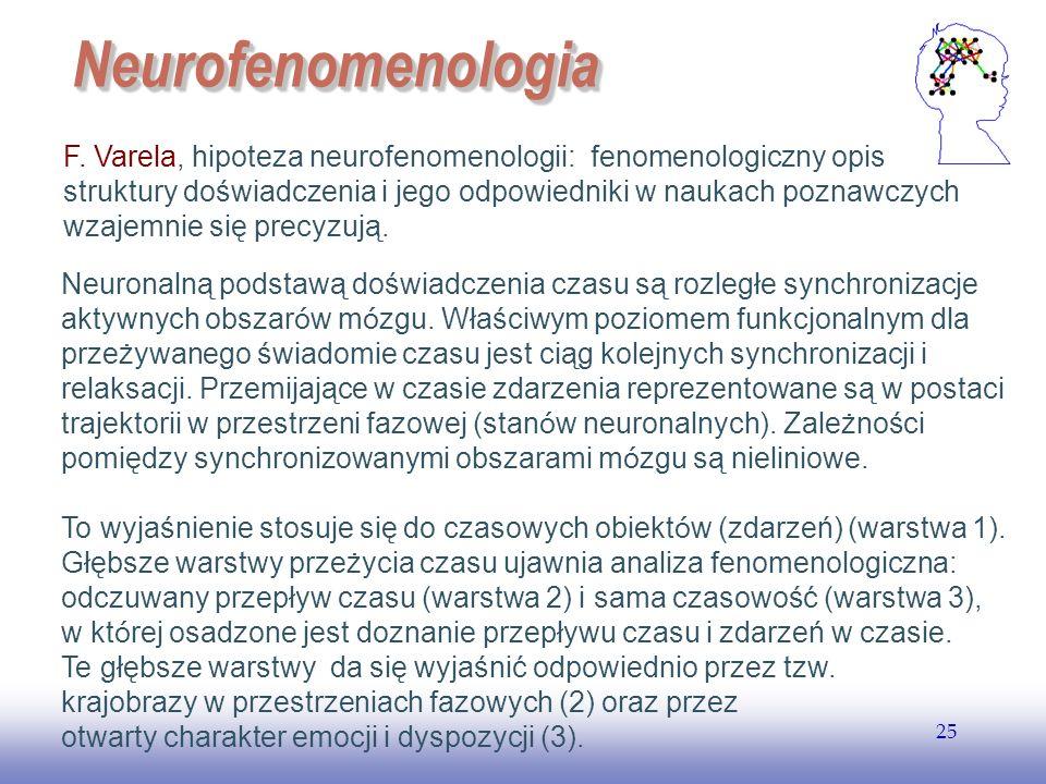 EE141 25 NeurofenomenologiaNeurofenomenologia F. Varela, hipoteza neurofenomenologii: fenomenologiczny opis struktury doświadczenia i jego odpowiednik