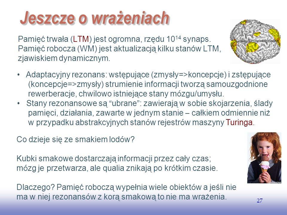 EE141 27 Jeszcze o wrażeniach Pamięć trwała (LTM) jest ogromna, rzędu 10 14 synaps. Pamięć robocza (WM) jest aktualizacją kilku stanów LTM, zjawiskiem