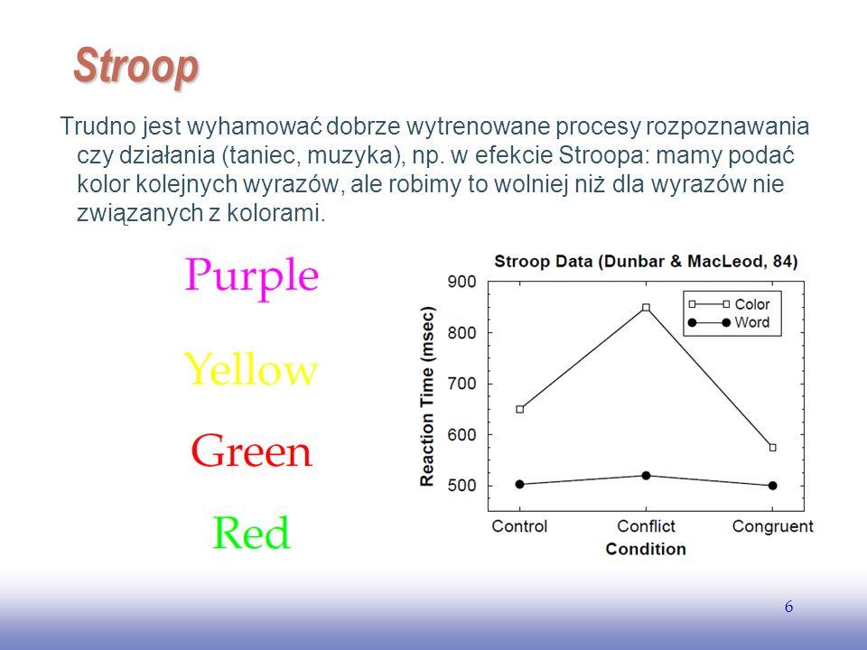 EE141 6 Stroop Trudno jest wyhamować dobrze wytrenowane procesy rozpoznawania czy działania (taniec, muzyka), np. w efekcie Stroopa: mamy podać kolor