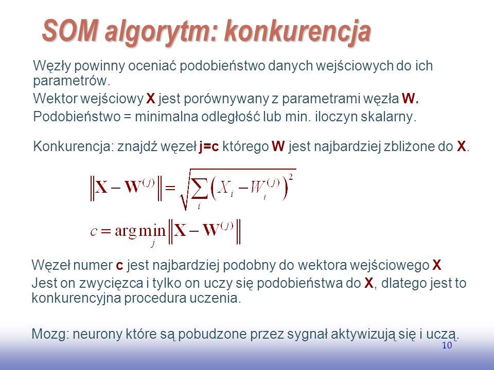 EE141 10 SOM algorytm: konkurencja Węzły powinny oceniać podobieństwo danych wejściowych do ich parametrów. Wektor wejściowy X jest porównywany z para