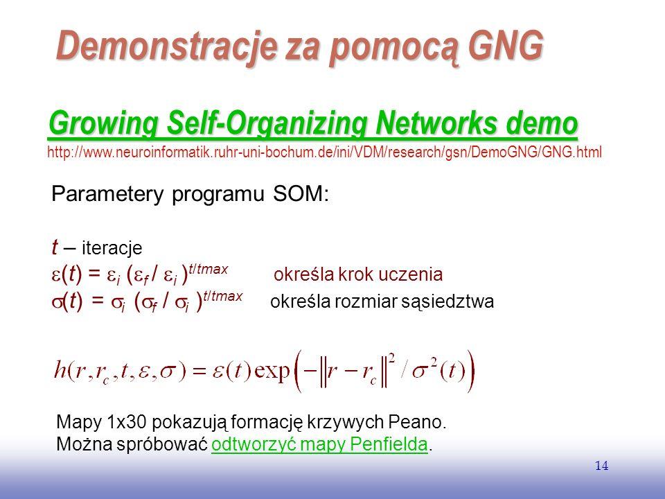 EE141 14 Demonstracje za pomocą GNG Growing Self-Organizing Networks demo Growing Self-Organizing Networks demo Growing Self-Organizing Networks demo