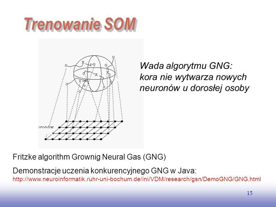 EE141 15 Trenowanie SOM Fritzke algorithm Grownig Neural Gas (GNG) Demonstracje uczenia konkurencyjnego GNG w Java: http://www.neuroinformatik.ruhr-un