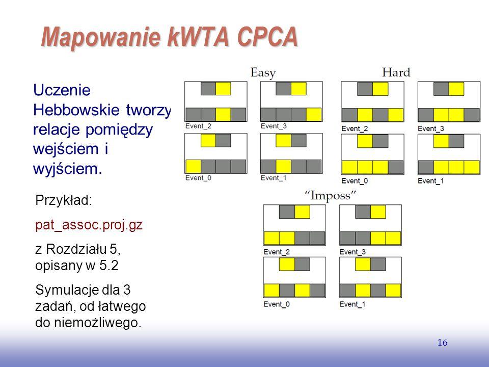 EE141 16 Mapowanie kWTA CPCA Uczenie Hebbowskie tworzy relacje pomiędzy wejściem i wyjściem. Przykład: pat_assoc.proj.gz z Rozdziału 5, opisany w 5.2