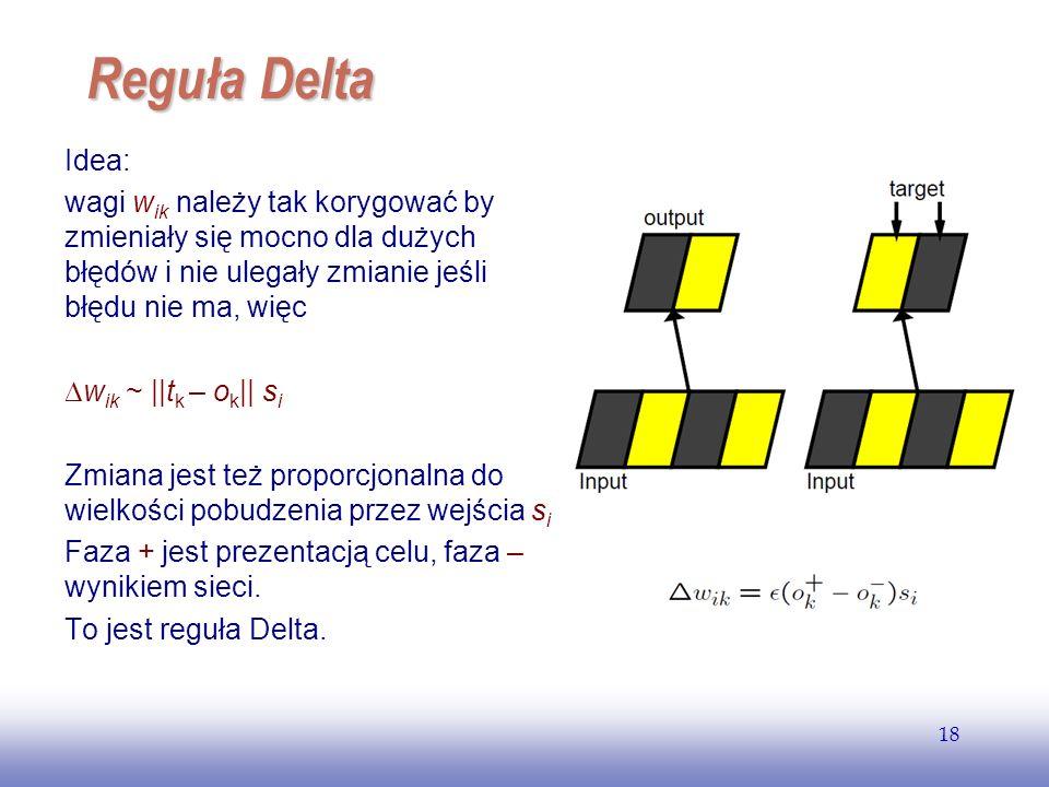 EE141 18 Reguła Delta Idea: wagi w ik należy tak korygować by zmieniały się mocno dla dużych błędów i nie ulegały zmianie jeśli błędu nie ma, więc w i
