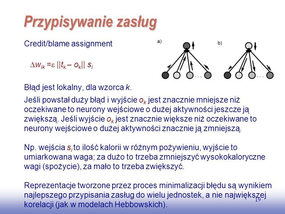 EE141 19 Przypisywanie zasług Credit/blame assignment w ik = ||t k – o k || s i Błąd jest lokalny, dla wzorca k. Jeśli powstał duży błąd i wyjście o k
