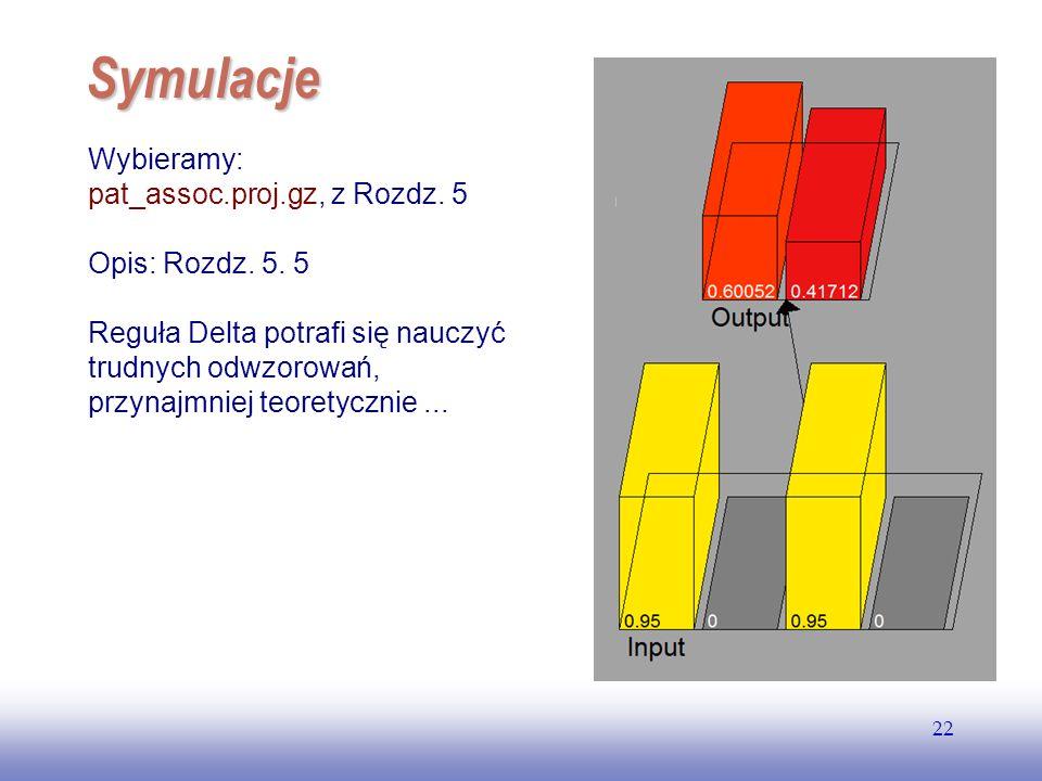 EE141 22 Symulacje Wybieramy: pat_assoc.proj.gz, z Rozdz. 5 Opis: Rozdz. 5. 5 Reguła Delta potrafi się nauczyć trudnych odwzorowań, przynajmniej teore