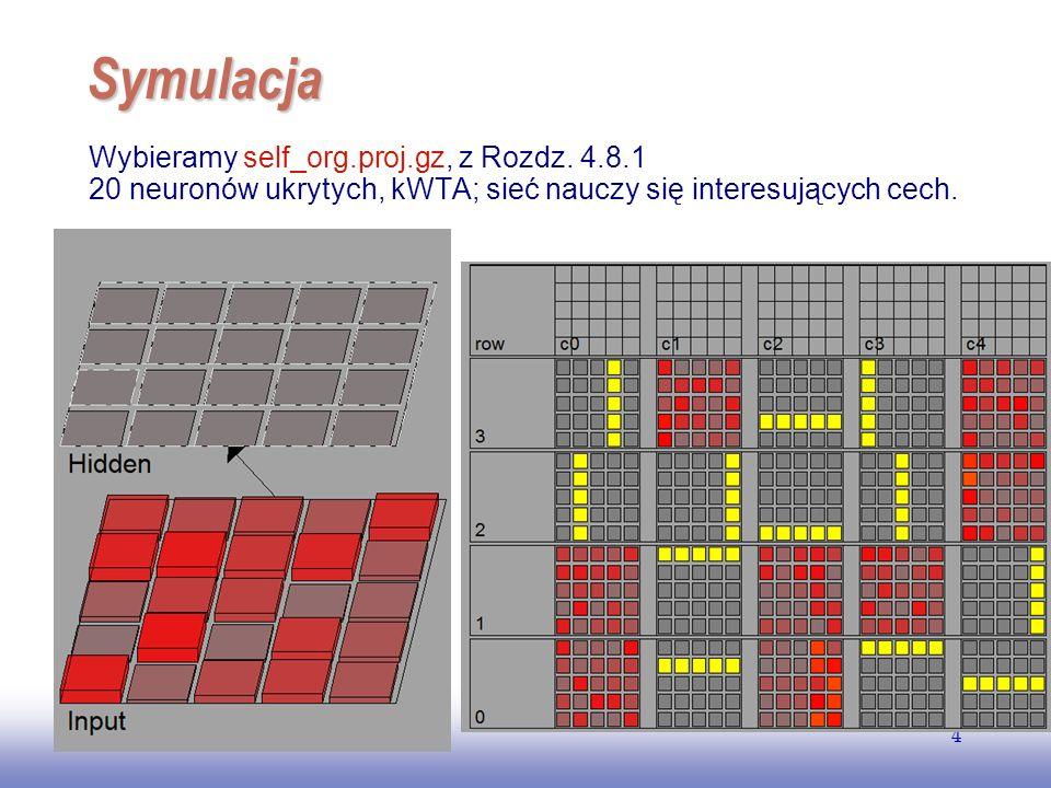 EE141 4 Symulacja Wybieramy self_org.proj.gz, z Rozdz. 4.8.1 20 neuronów ukrytych, kWTA; sieć nauczy się interesujących cech.