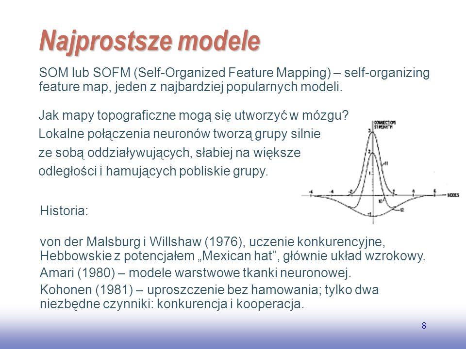 EE141 8 Najprostsze modele SOM lub SOFM (Self-Organized Feature Mapping) – self-organizing feature map, jeden z najbardziej popularnych modeli. Jak ma