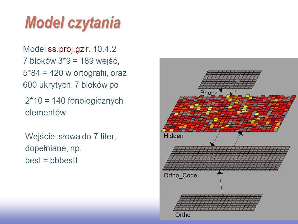 EE141 16 Model czytania Model ss.proj.gz r. 10.4.2 7 bloków 3*9 = 189 wejść, 5*84 = 420 w ortografii, oraz 600 ukrytych, 7 bloków po 2*10 = 140 fonolo