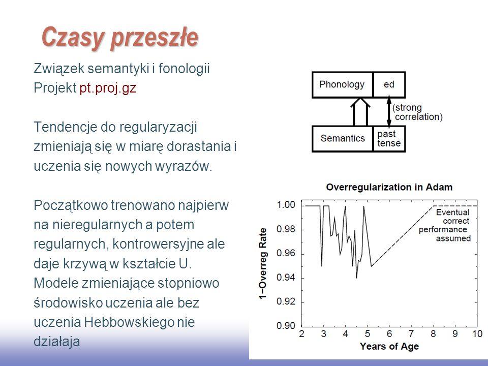 EE141 18 Czasy przeszłe Związek semantyki i fonologii Projekt pt.proj.gz Tendencje do regularyzacji zmieniają się w miarę dorastania i uczenia się now