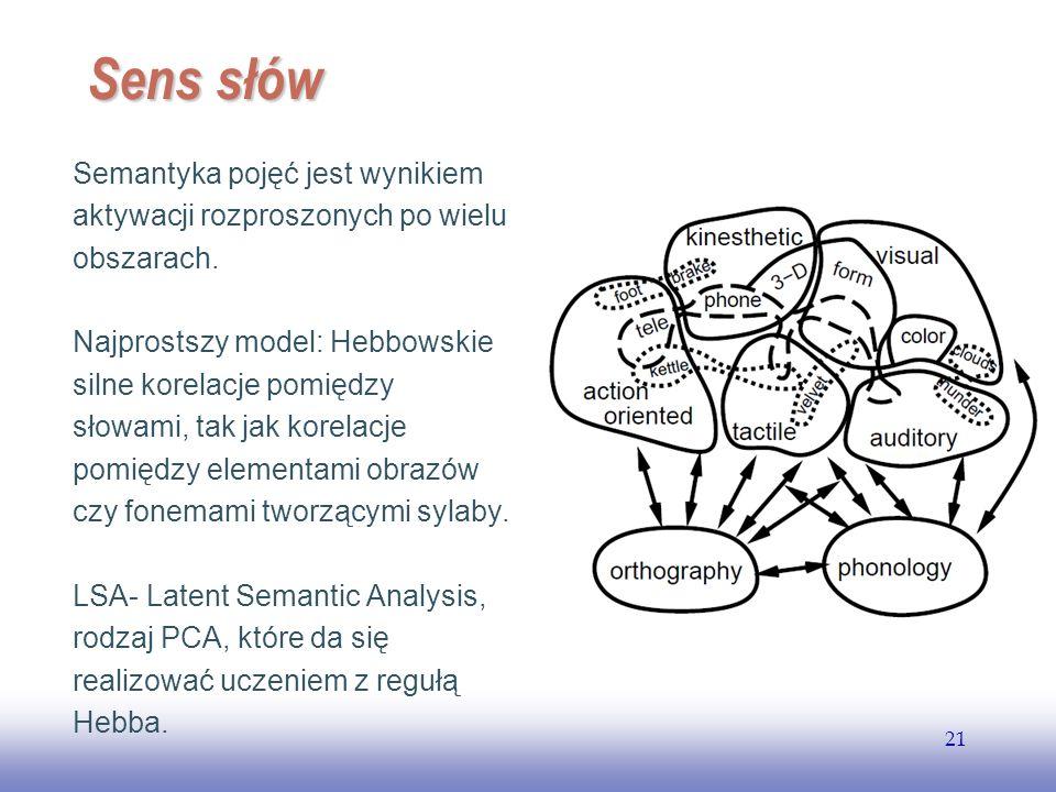 EE141 21 Sens słów Semantyka pojęć jest wynikiem aktywacji rozproszonych po wielu obszarach. Najprostszy model: Hebbowskie silne korelacje pomiędzy sł