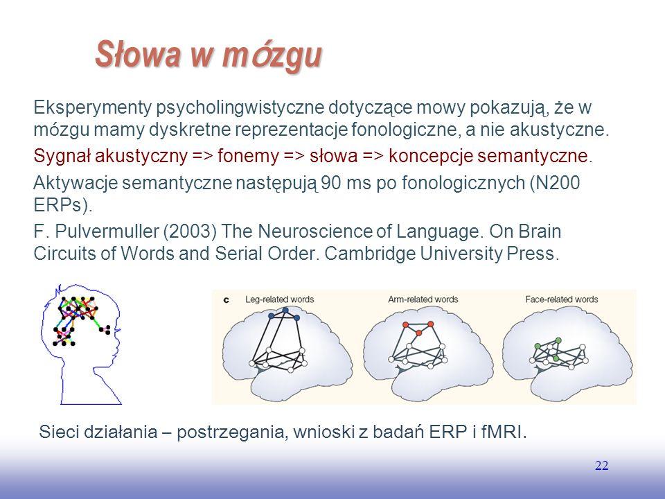 EE141 22 Słowa w m ó zgu Eksperymenty psycholingwistyczne dotyczące mowy pokazują, że w m ó zgu mamy dyskretne reprezentacje fonologiczne, a nie akust