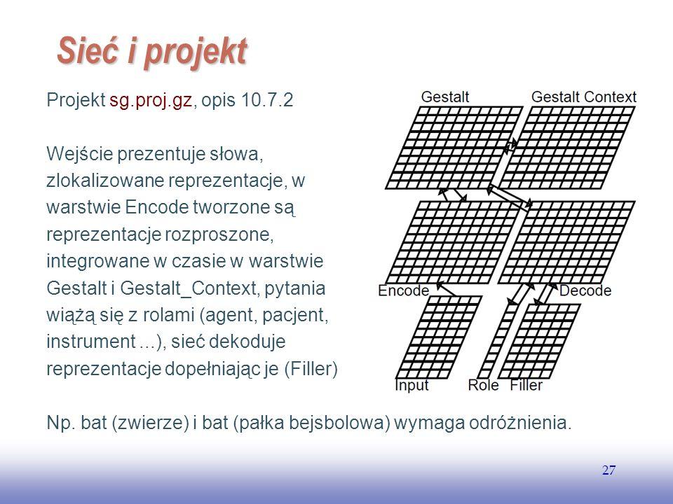 EE141 27 Sieć i projekt Projekt sg.proj.gz, opis 10.7.2 Wejście prezentuje słowa, zlokalizowane reprezentacje, w warstwie Encode tworzone są reprezent