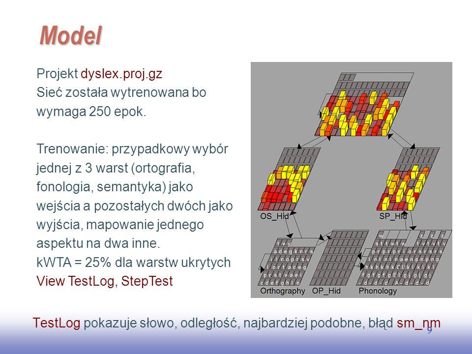 EE141 9 Model TestLog pokazuje słowo, odległość, najbardziej podobne, błąd sm_nm Projekt dyslex.proj.gz Sieć została wytrenowana bo wymaga 250 epok. T