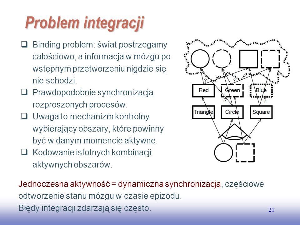 EE141 21 Problem integracji Binding problem: świat postrzegamy całościowo, a informacja w mózgu po wstępnym przetworzeniu nigdzie się nie schodzi. Pra