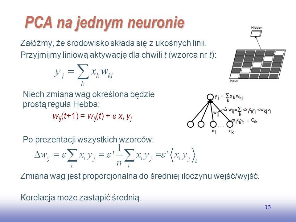 EE141 15 PCA na jednym neuronie Załóżmy, że środowisko składa się z ukośnych linii. Przyjmijmy liniową aktywację dla chwili t (wzorca nr t): Niech zmi