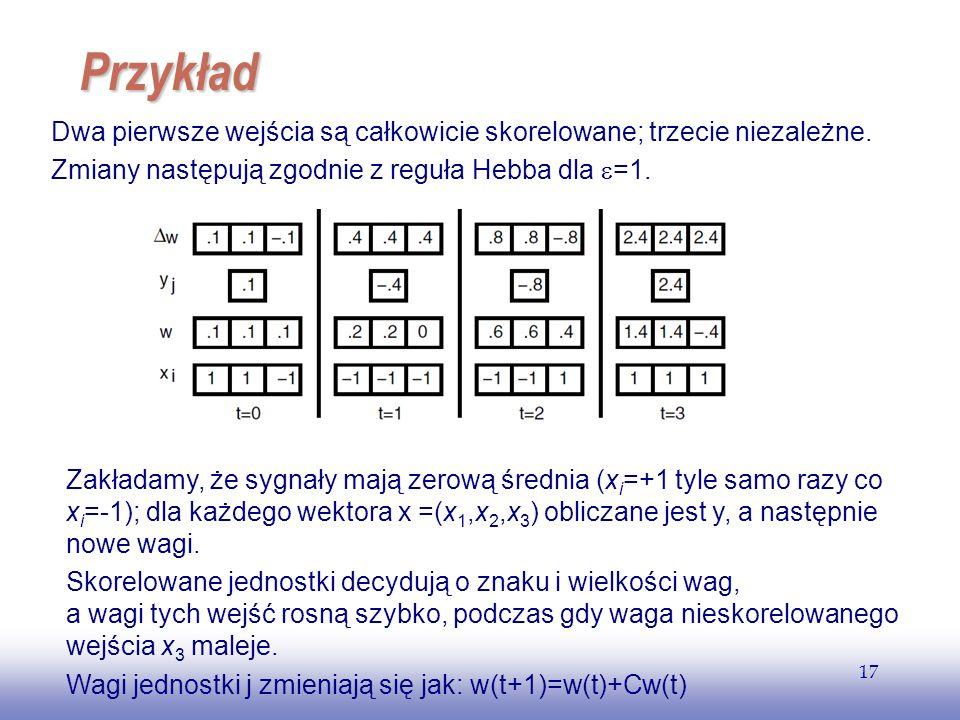 EE141 17 Przykład Dwa pierwsze wejścia są całkowicie skorelowane; trzecie niezależne. Zmiany następują zgodnie z reguła Hebba dla =1. Zakładamy, że sy