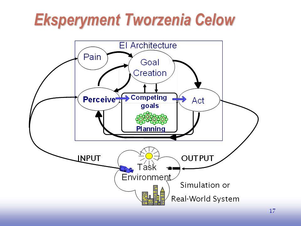 EE141 17 Eksperyment Tworzenia Celow