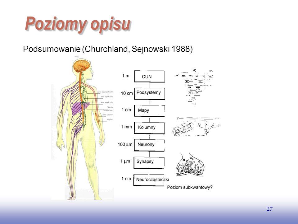 EE141 27 Poziomy opisu Poziomy opisu Podsumowanie (Churchland, Sejnowski 1988)