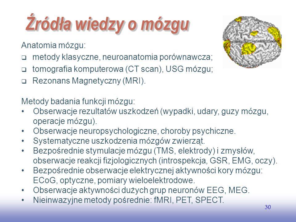 EE141 30 Źródła wiedzy o mózgu Anatomia mózgu: metody klasyczne, neuroanatomia porównawcza; tomografia komputerowa (CT scan), USG mózgu; Rezonans Magn