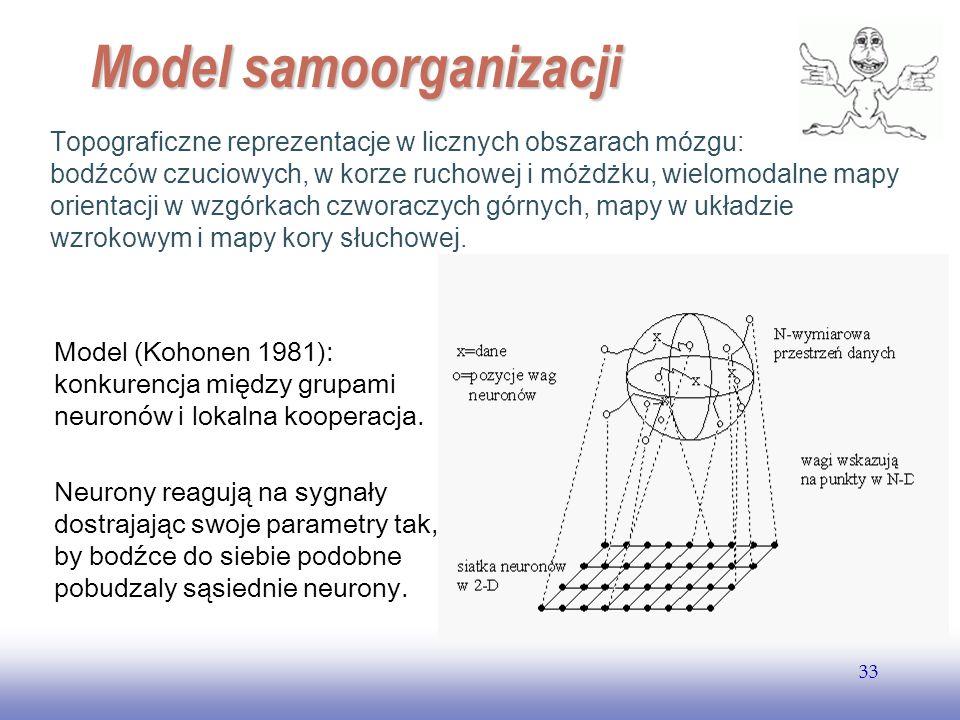 EE141 33 Model samoorganizacji Topograficzne reprezentacje w licznych obszarach mózgu: bodźców czuciowych, w korze ruchowej i móżdżku, wielomodalne ma