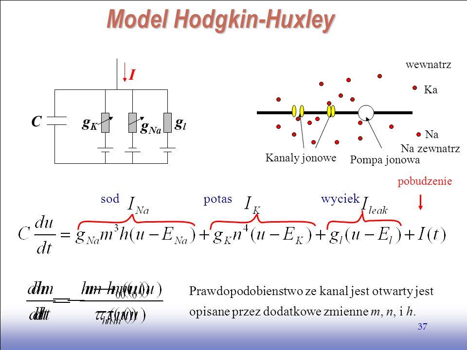 EE141 37 Model Hodgkin-Huxley 100 mV 0 pobudzenie wewnatrz Na zewnatrz Ka Na Kanaly jonowe Pompa jonowa Cglgl gKgK g Na I sod potaswyciek Prawdopodobi