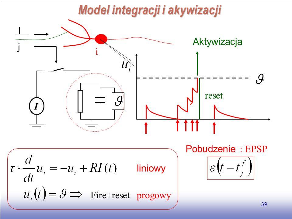 EE141 39 Model integracji i akywizacji i Fire+reset liniowy progowy Aktywizacja reset I j Pobudzenie : EPSP