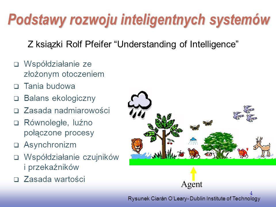 EE141 4 Podstawy rozwoju inteligentnych systemów Współdziałanie ze złożonym otoczeniem Tania budowa Balans ekologiczny Zasada nadmiarowości Równoległe