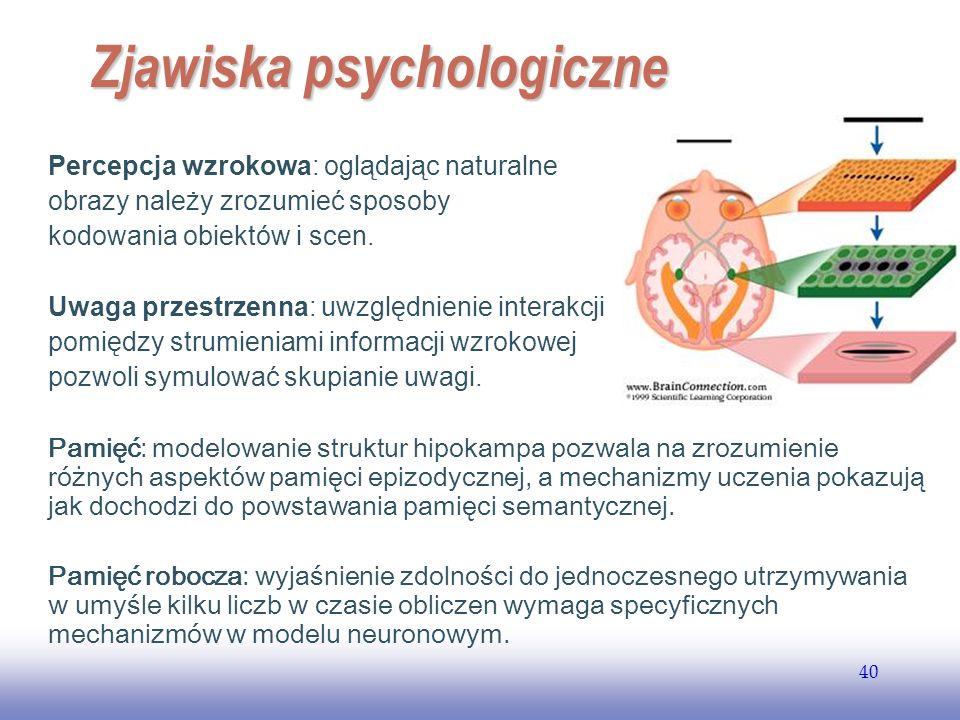 EE141 40 Zjawiska psychologiczne Percepcja wzrokowa: oglądając naturalne obrazy należy zrozumieć sposoby kodowania obiektów i scen. Uwaga przestrzenna