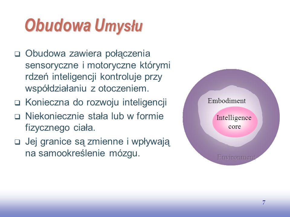 EE141 7 Obudowa U mysłu Obudowa zawiera połączenia sensoryczne i motoryczne którymi rdzeń inteligencji kontroluje przy współdziałaniu z otoczeniem. Ko