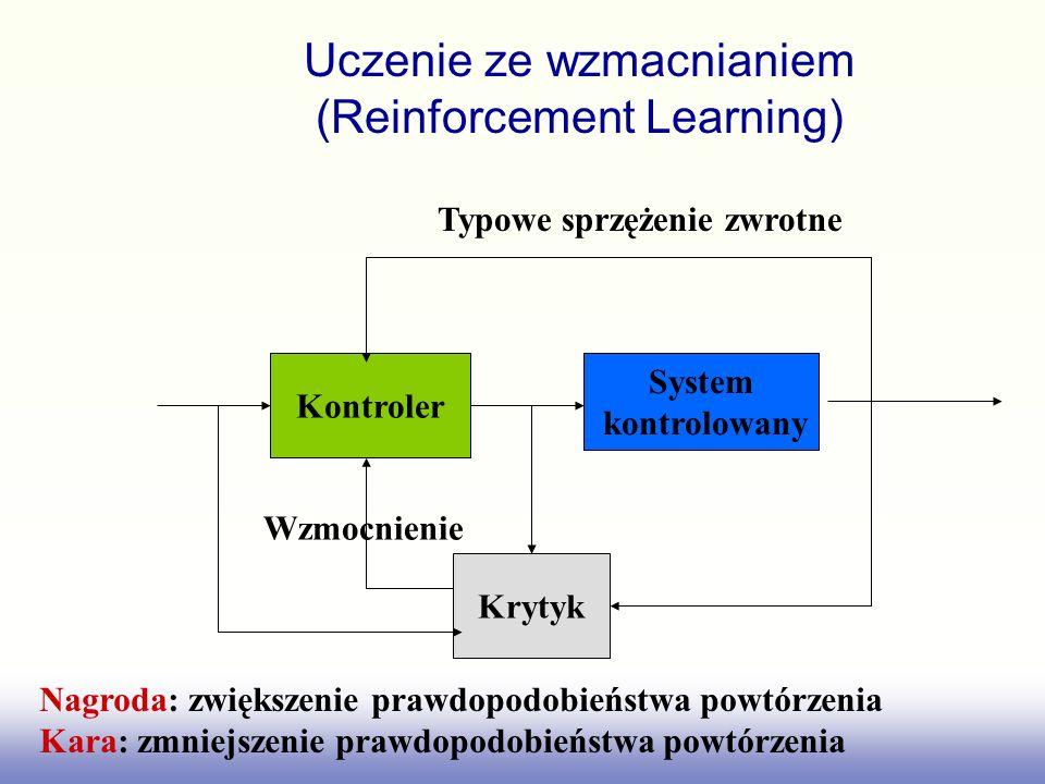 Uczenie ze wzmacnianiem (Reinforcement Learning) Kontroler Krytyk System kontrolowany Typowe sprzężenie zwrotne Wzmocnienie Nagroda: zwiększenie prawdopodobieństwa powtórzenia Kara: zmniejszenie prawdopodobieństwa powtórzenia