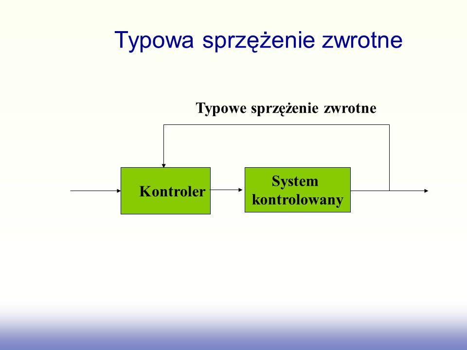 Typowa sprzężenie zwrotne Kontroler System kontrolowany Typowe sprzężenie zwrotne