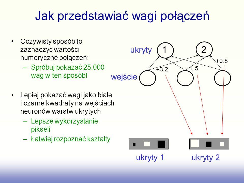 Powstawanie trwałej pamięci 1.Obserwacja wejścia 2.