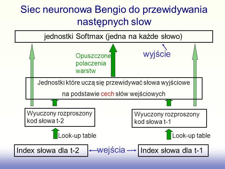 Uczenie sekwencji w jednostkach LTM Podstawowa jednostka Long Term Memory (LTM)