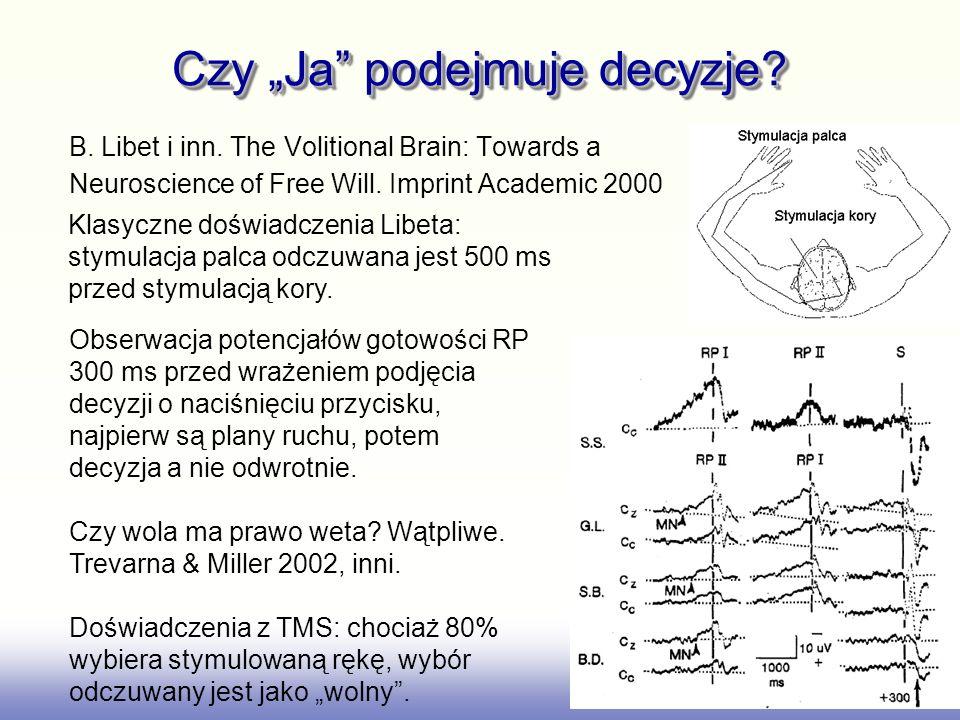 Czy Ja podejmuje decyzje? B. Libet i inn. The Volitional Brain: Towards a Neuroscience of Free Will. Imprint Academic 2000 Obserwacja potencjałów goto