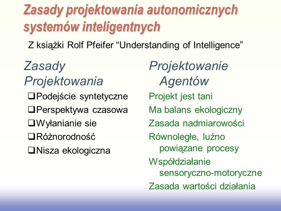 EE141 Zasady projektowania autonomicznych systemów inteligentnych Zasady Projektowania Podejście syntetyczne Perspektywa czasowa Wyłanianie sie Różnorodność Nisza ekologiczna Z książki Rolf Pfeifer Understanding of Intelligence Projektowanie Agentów Projekt jest tani Ma balans ekologiczny Zasada nadmiarowości Równoległe, luźno powiązane procesy Współdziałanie sensoryczno-motoryczne Zasada wartości działania