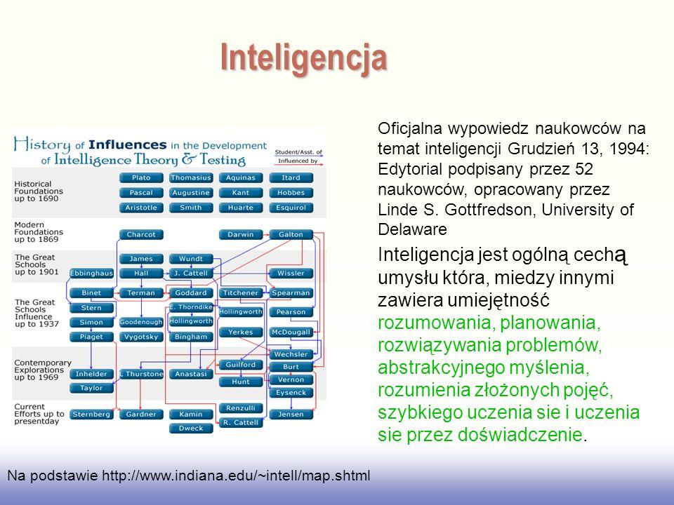 EE141 Inteligencja Na podstawie http://www.indiana.edu/~intell/map.shtml Oficjalna wypowiedz naukowców na temat inteligencji Grudzień 13, 1994: Edytorial podpisany przez 52 naukowców, opracowany przez Linde S.