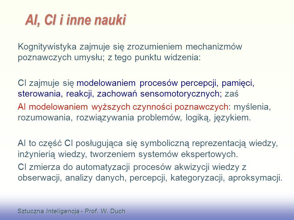EE141 AI, CI i inne nauki Kognitywistyka zajmuje się zrozumieniem mechanizmów poznawczych umysłu; z tego punktu widzenia: CI zajmuje się modelowaniem procesów percepcji, pamięci, sterowania, reakcji, zachowań sensomotorycznych; zaś AI modelowaniem wyższych czynności poznawczych: myślenia, rozumowania, rozwiązywania problemów, logiką, językiem.