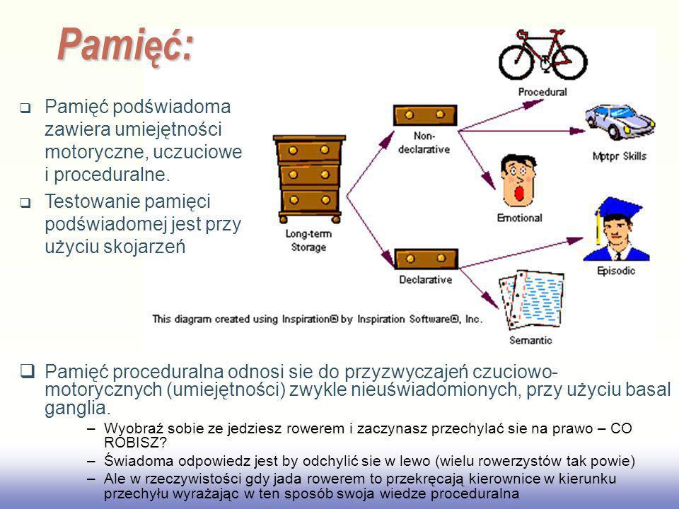 EE141 Pamięć proceduralna odnosi sie do przyzwyczajeń czuciowo- motorycznych (umiejętności) zwykle nieuświadomionych, przy użyciu basal ganglia. –Wyob