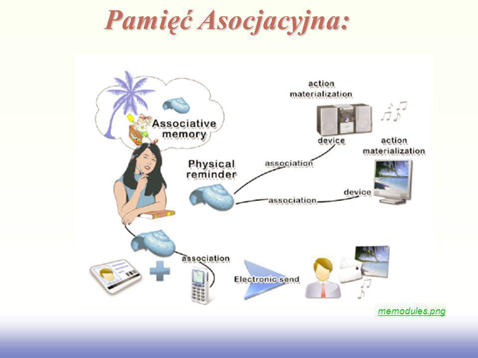 EE141 Pamięć Asocjacyjna: memodules.png