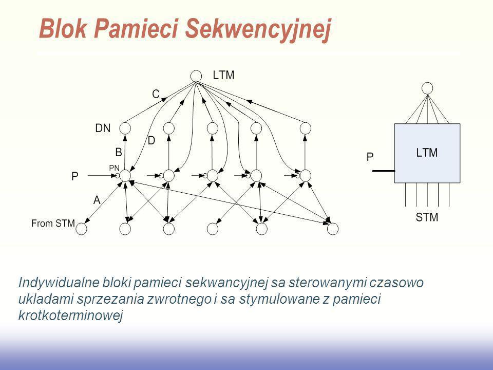 EE141 Blok Pamieci Sekwencyjnej Indywidualne bloki pamieci sekwancyjnej sa sterowanymi czasowo ukladami sprzezania zwrotnego i sa stymulowane z pamiec