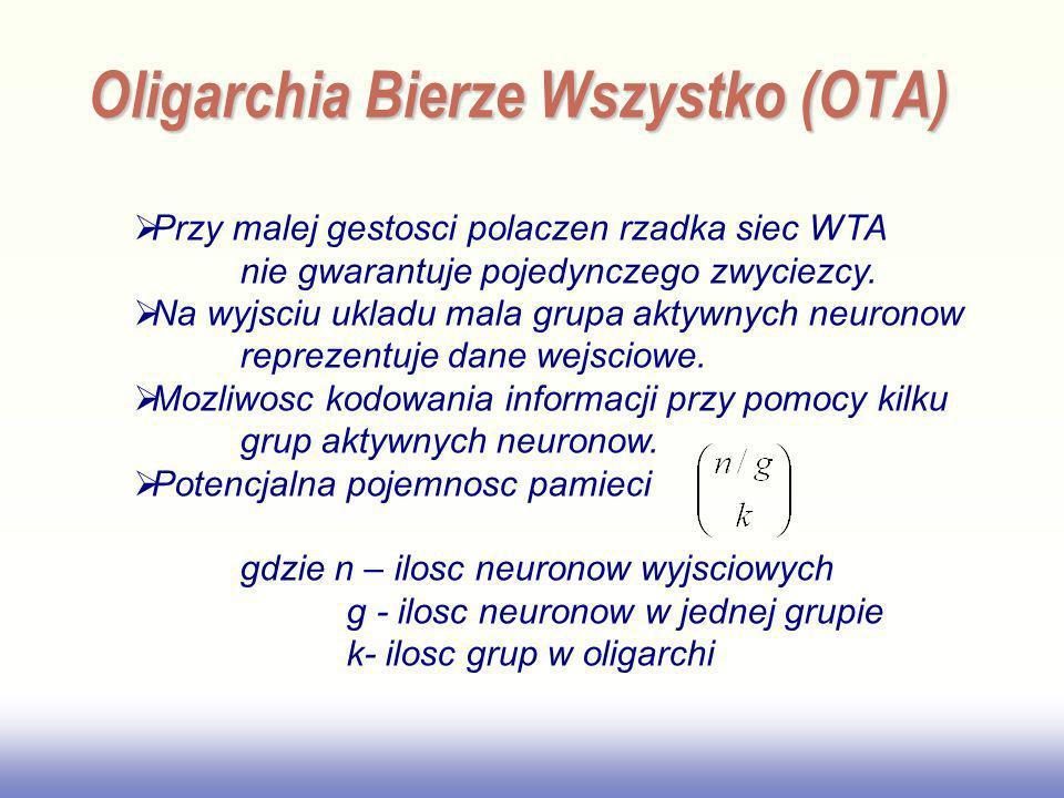 EE141 Oligarchia Bierze Wszystko (OTA) Przy malej gestosci polaczen rzadka siec WTA nie gwarantuje pojedynczego zwyciezcy. Na wyjsciu ukladu mala grup