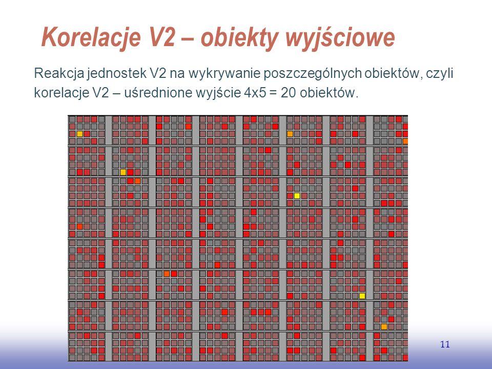 EE141 11 Korelacje V2 – obiekty wyjściowe Reakcja jednostek V2 na wykrywanie poszczególnych obiektów, czyli korelacje V2 – uśrednione wyjście 4x5 = 20