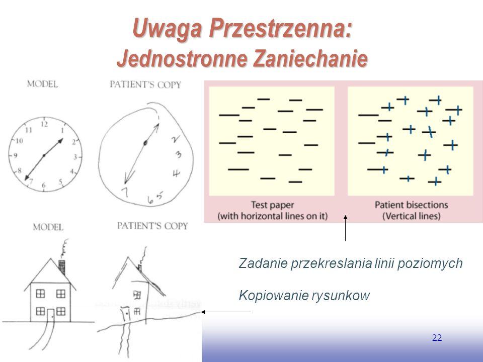 EE141 22 Uwaga Przestrzenna: Jednostronne Zaniechanie Zadanie przekreslania linii poziomych Kopiowanie rysunkow