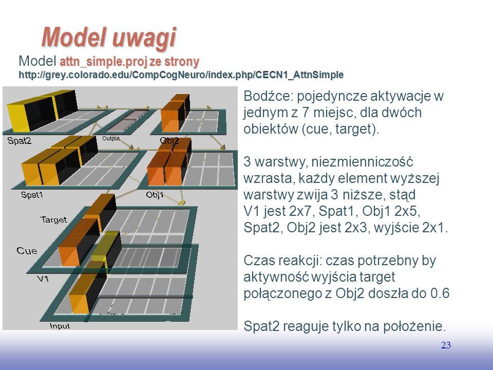 EE141 23 Model uwagi attn_simple.proj ze strony http://grey.colorado.edu/CompCogNeuro/index.php/CECN1_AttnSimple Model attn_simple.proj ze strony http